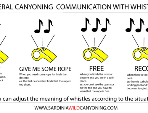 Canyoning Communications