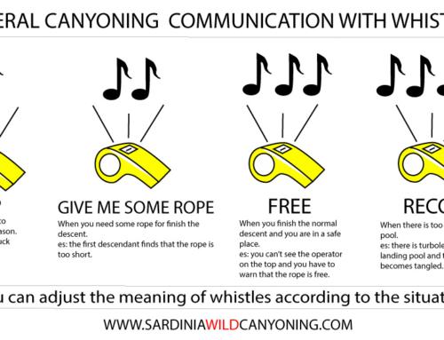 Comunicazione nel Canyoning