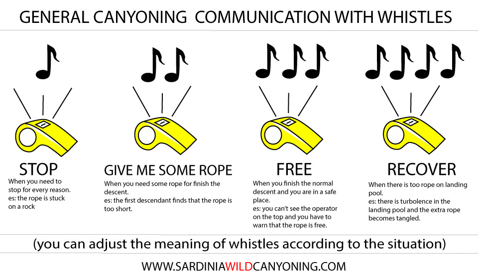 canyoning communication, technical canyoning, univeral canyoning communications,